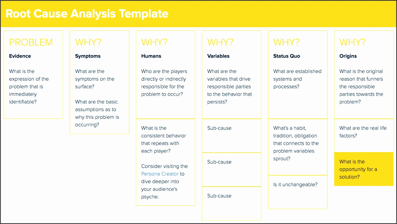 Give it a try Root Cause Analysis Template