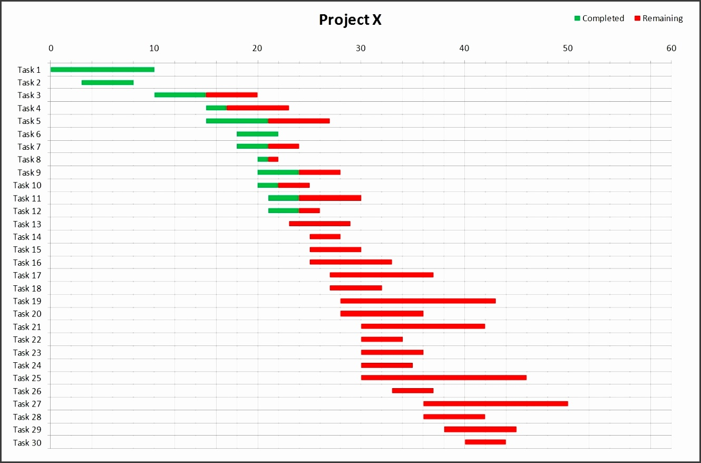 Excel calendar gantt chart template calendar template word gantt chart template excel gantt chart template for