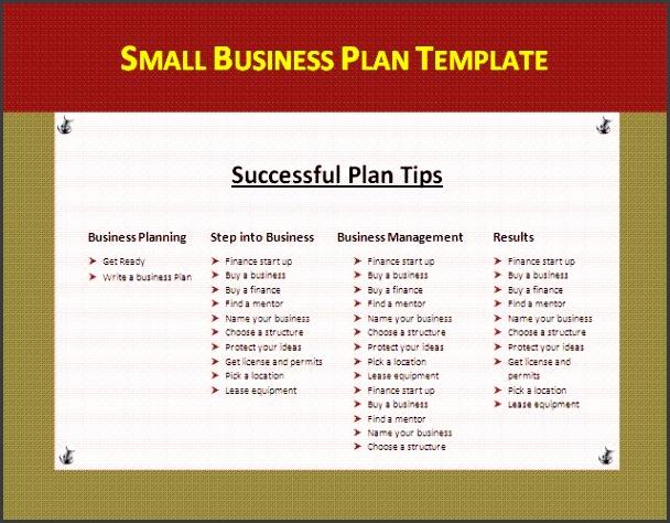 Cele mai bune 25 de idei despre Business Plan Presentation pe business plans template