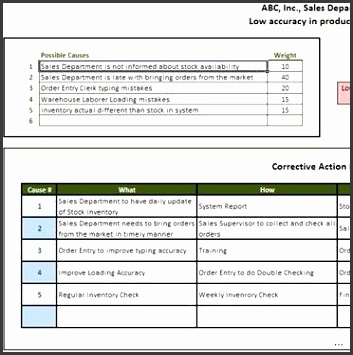 50 Root cause analysis template plete Root Cause Analysis Template Fitted Icon 1 with medium image