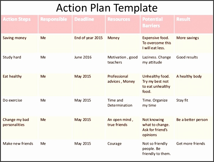 actionplantemplate conversion gate01 thumbnail 4