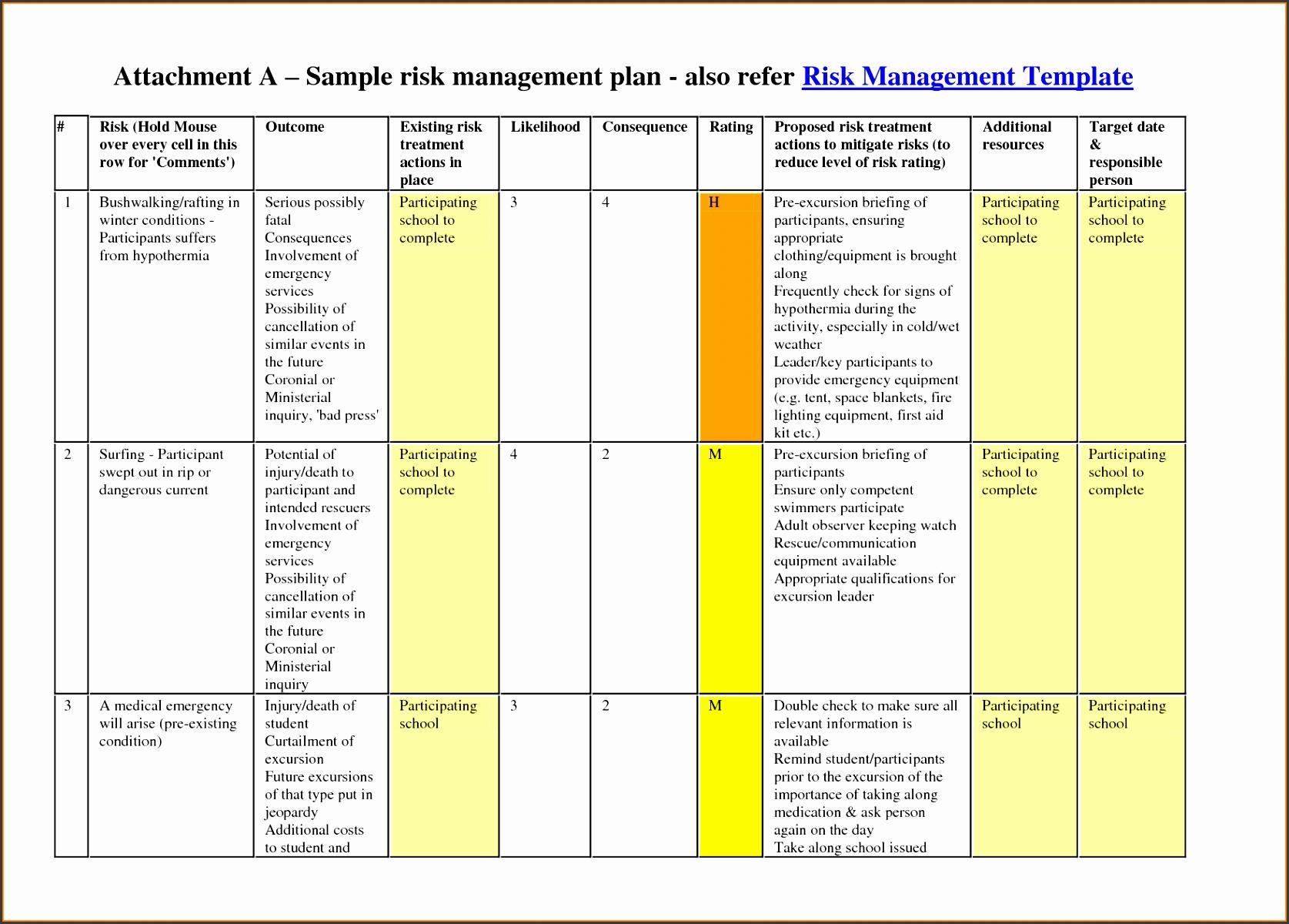 risk management plan template qpkzgj50