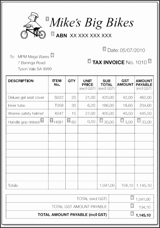 Samples of re mended invoice designs see images below are included in this fact sheet pdf Nat