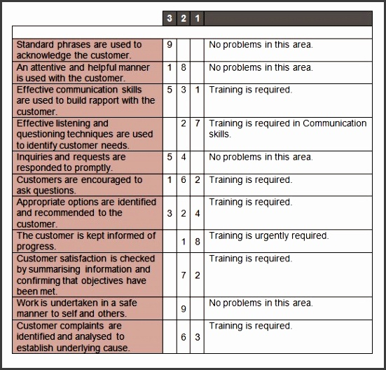 sample training needs analysis template 9 documents in pdf word sample training needs assessment