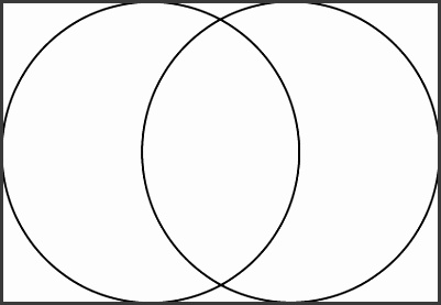 Venn Diagram Picture Blank Image Clipart library