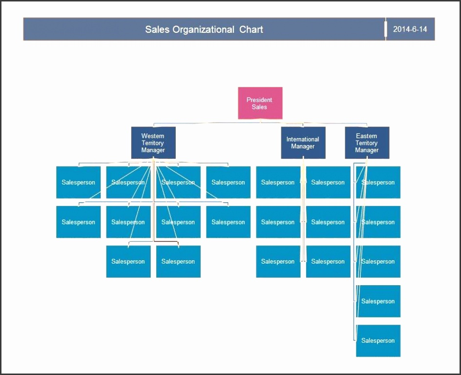 Printable Organizational Chart Template 33