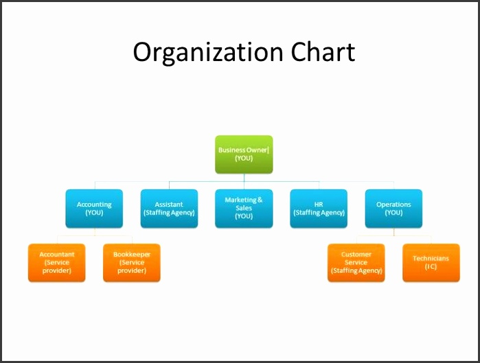 Organization Chart Best Business Organizational Structure Ideas Pinterest Organizational Structure pany Structure And What Is A Entrepreneur Best