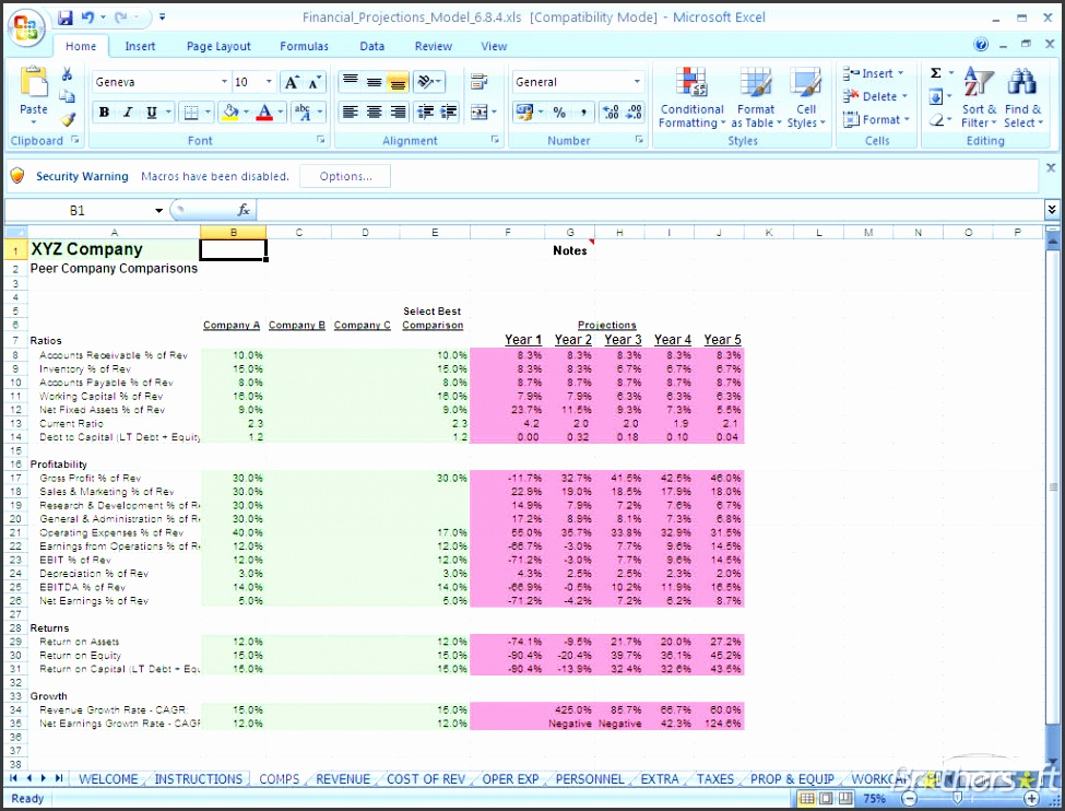 Business Plan Financial Forecast Template