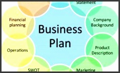 """Related Post """"Business Plan Template Ireland"""" Bed Bath And Beyond"""