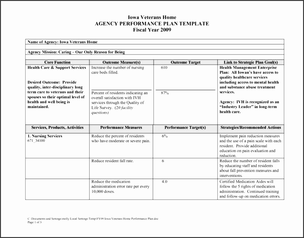 Business Plan Spreadsheet Template and Best Free Free Business Plan Templates e Page Business Plan