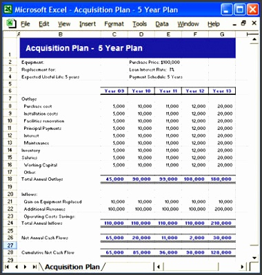 business plan template excel template business plan excel spend plan template for 8 printable