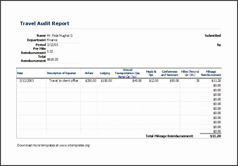 Business Travel Audit Report