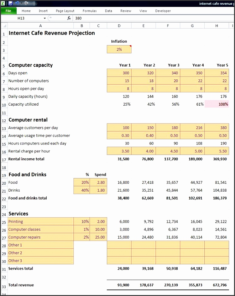 Internet cafe business plan revenue projection