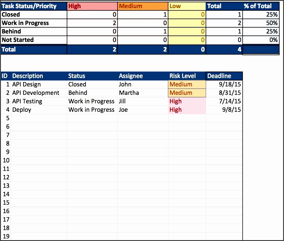 resource capacity planning spreadsheet template