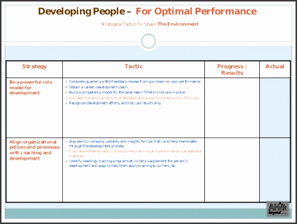 Sales Plan Sample The How Much Should You Pay Your Sales Reps Profitguide Strategic Sales Plan Template Sample Sales Plan Template Free Documents In