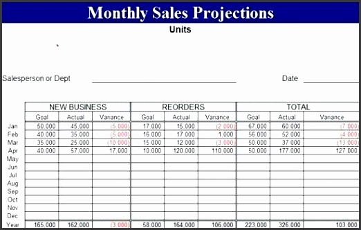 excel projections sales projection template cash