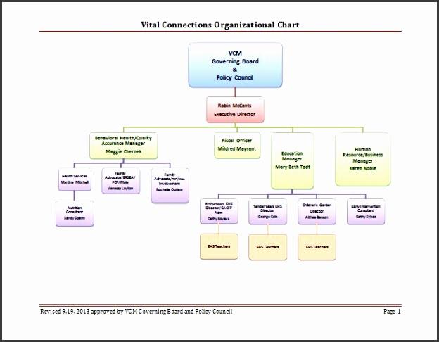 6 Company organizational Chart Template Word ...