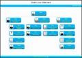 6  Company organizational Chart Template