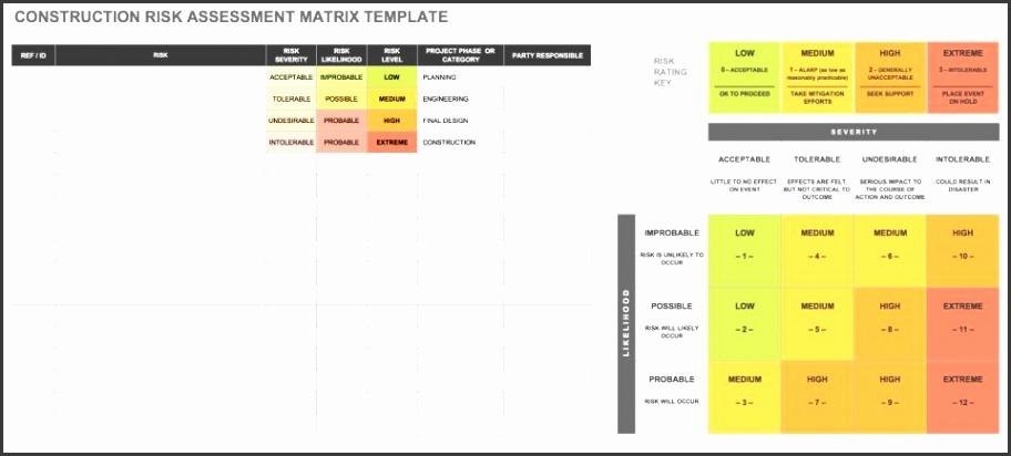Construction Risk Assessment Matrix Template