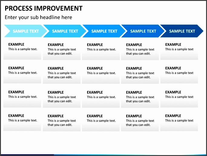 Process Improvement Plan Template Powerpoint Reboc with Process Improvement Plan Template
