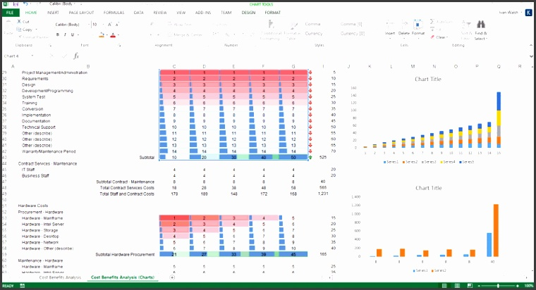 Free Excel Cost Benefit Analysis Template