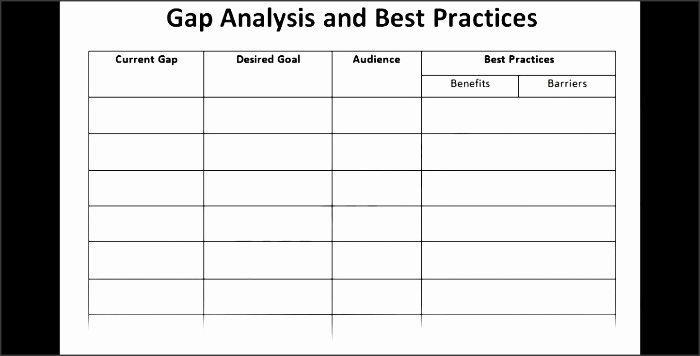 Gap Analysis Template Word How To Make A Cost Analysis Spreadsheet