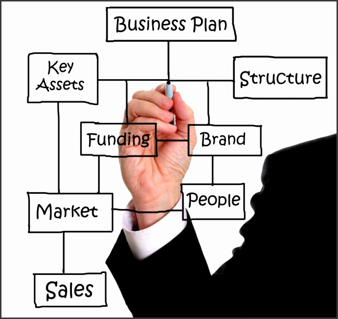 Create Business Plan Template Free Word For Freelance Makeuprtist line Sba Creating › Create Business Plan