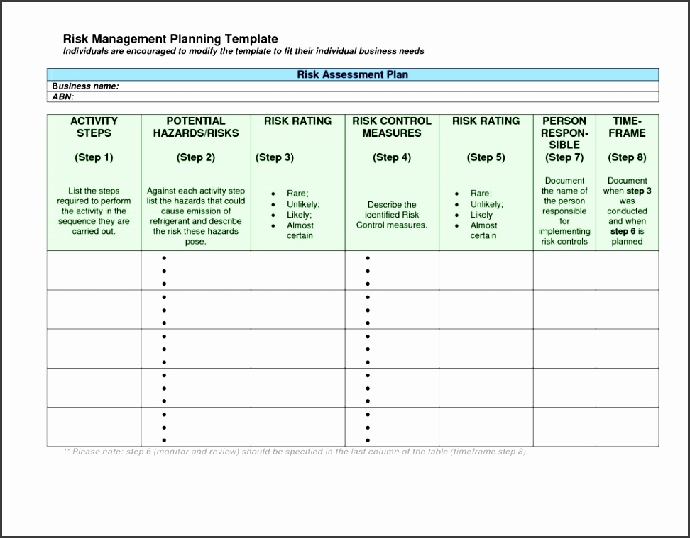 Business Management Plan Example Risk Template merce Summary Small