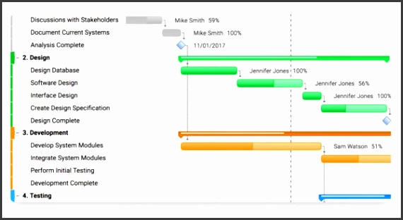 online project planning software line Gantt chart