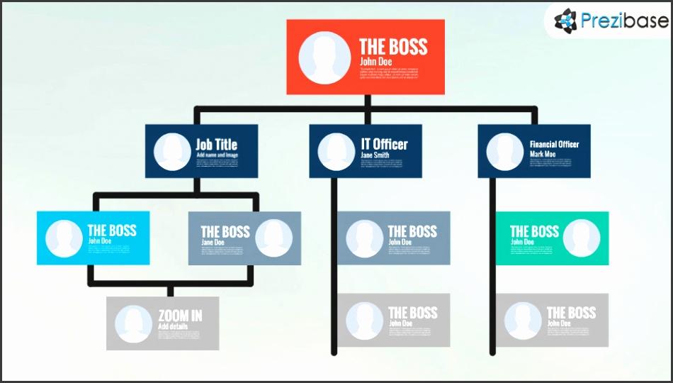 hierarchy pany organization chart leader team intro prezi template