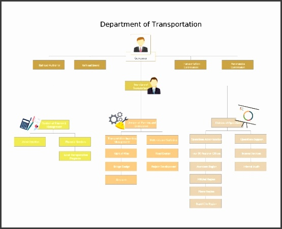Excel 2007 Organizational Chart Template Download Organizational Chart Template Powerpoint Gavea