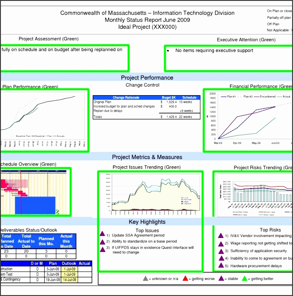 Project Management Dashboard Template Excel Download with Project Management Dashboard Excel Template Free Download