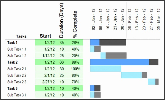 Microsoft Gantt Chart Template Download