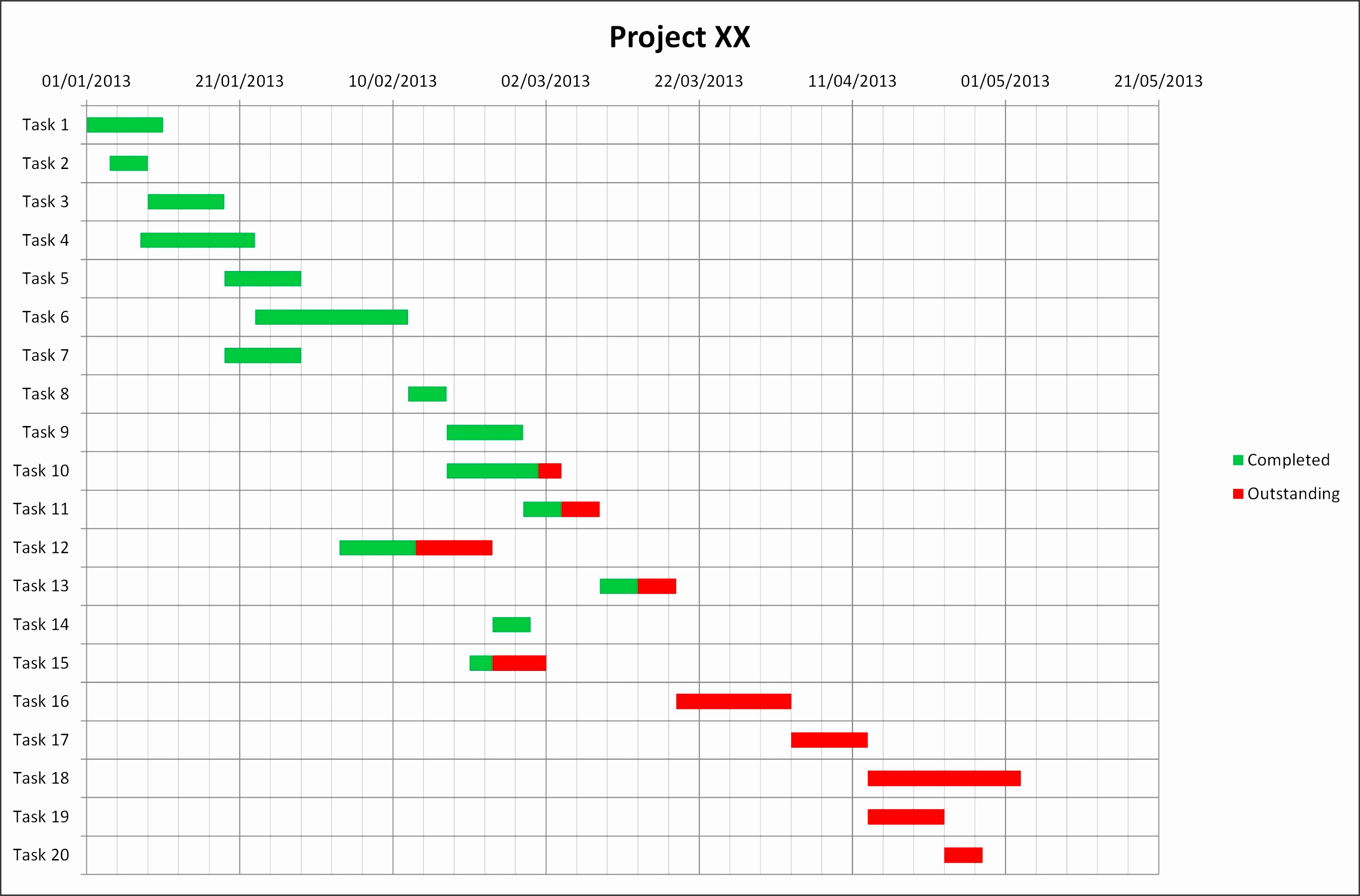 Free Gantt Chart Google Sheets Awesome Google Drive Brochure Template All Templates