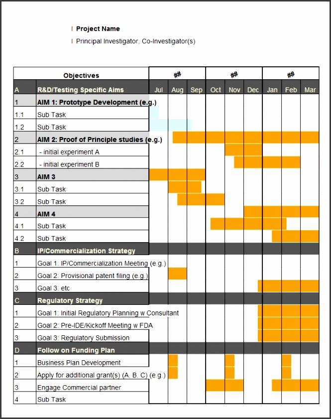 Free Project Gantt Chart Blank Template