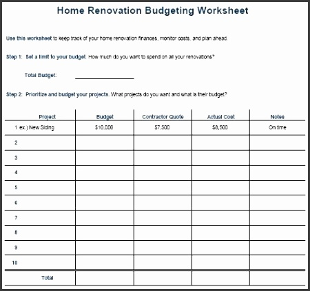 Kitchen Remodel Checklist Inspirational Kitchen Remodel Bud Template Home Renovation