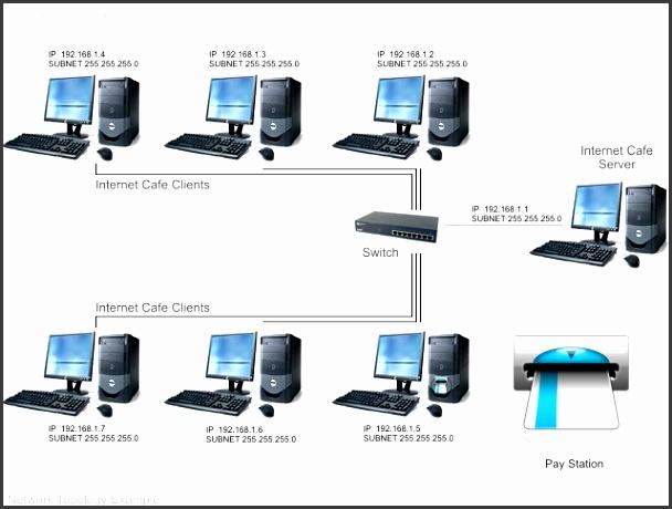 PT Internet Cafe