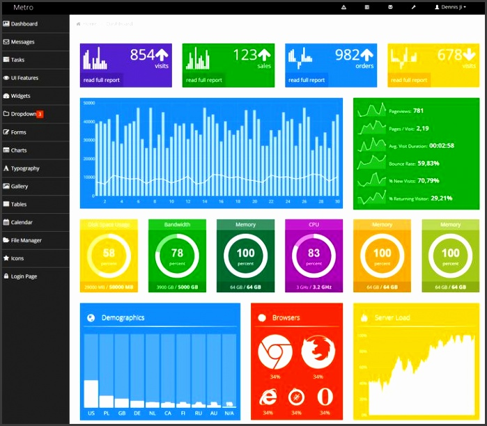 Metro Style Free Admin Dashboard Template Freebies Admin Bootstrap Buttons Calendar Chart Chat CSS CSS3 Dashboard