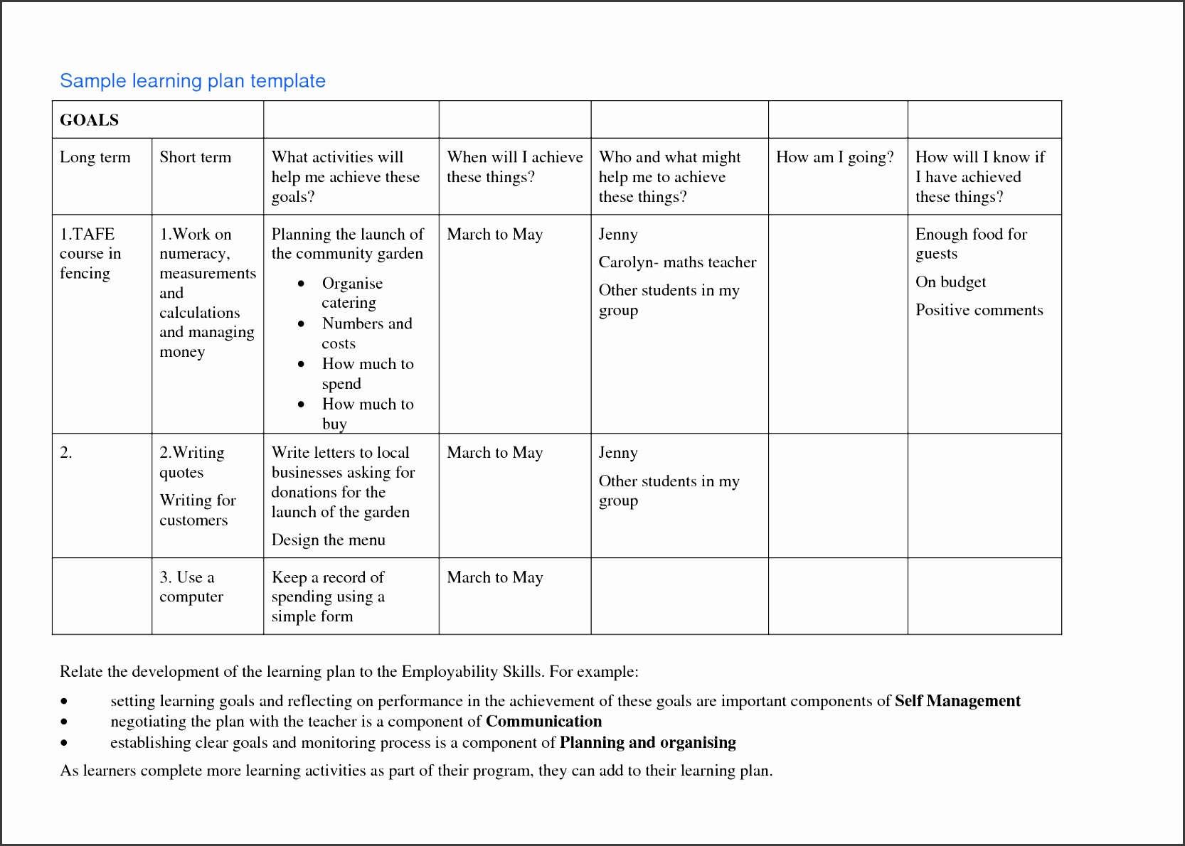 Sample Learning Plan Template