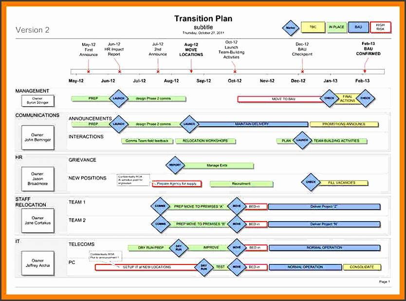 program management plan template 34a859cbf3c8b a78c9acba4 3 program management plan template