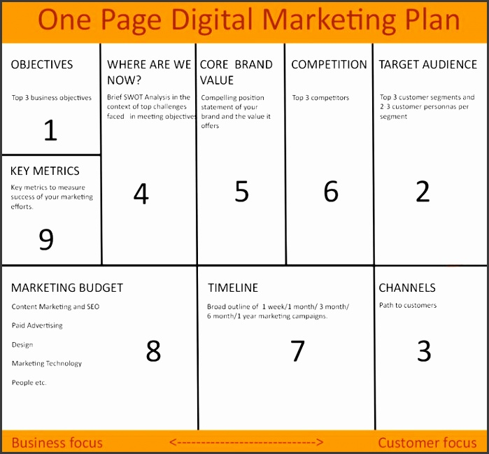 e page digital marketing plan to grow your small business DOWNLOAD