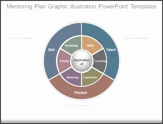 Check out our best designs of Mentoring PowerPoint templates
