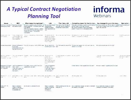 contract negotiation template PftoStXdLh9wVBq2lvw9E9ZPaCyjqqYspqApekcdnFg