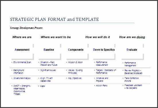 Strategic Planning Proposal Template Top 5 Resources To Get Free Strategic Plan Templates Word