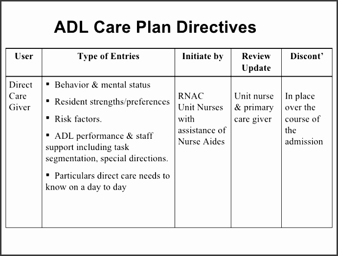 Risk For Falls Care Plan Example Ex