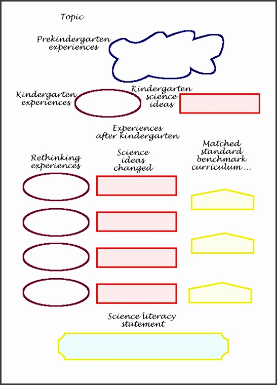 mapping template