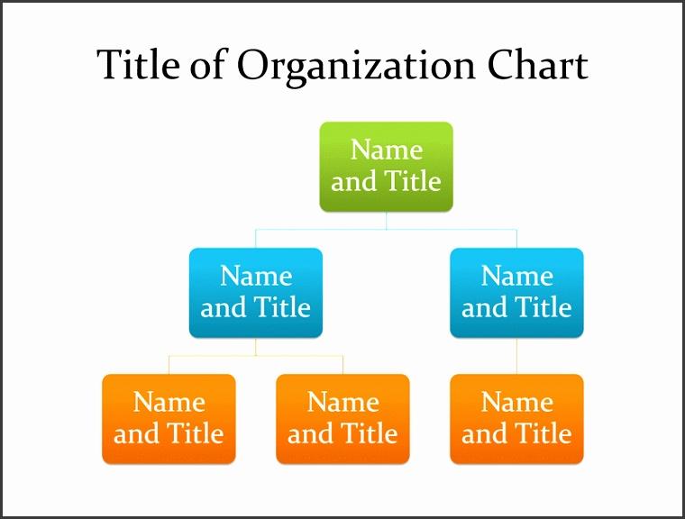 Basic organization chart
