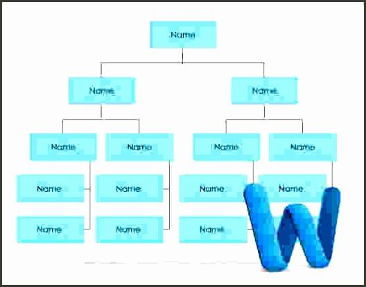 Organization Chart Wordanizational Chart Template Word