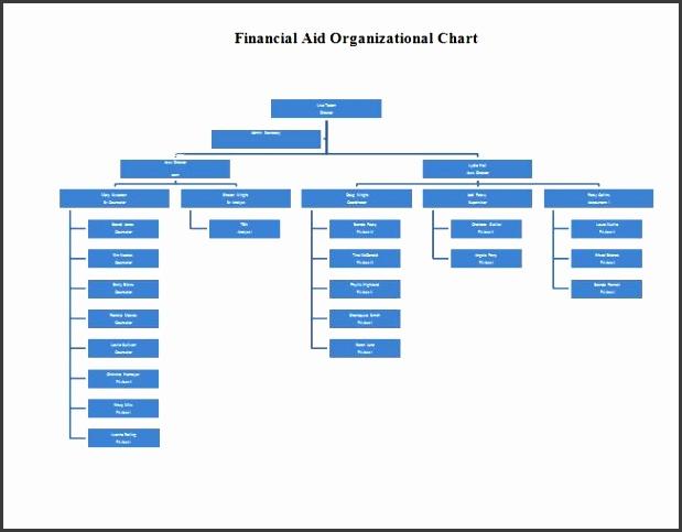 Printable Organizational Chart Template 01