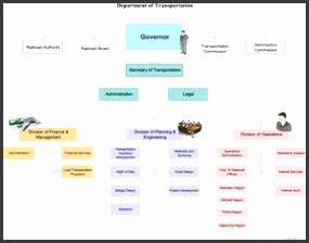 Why Creately for my pany Organizational Chart